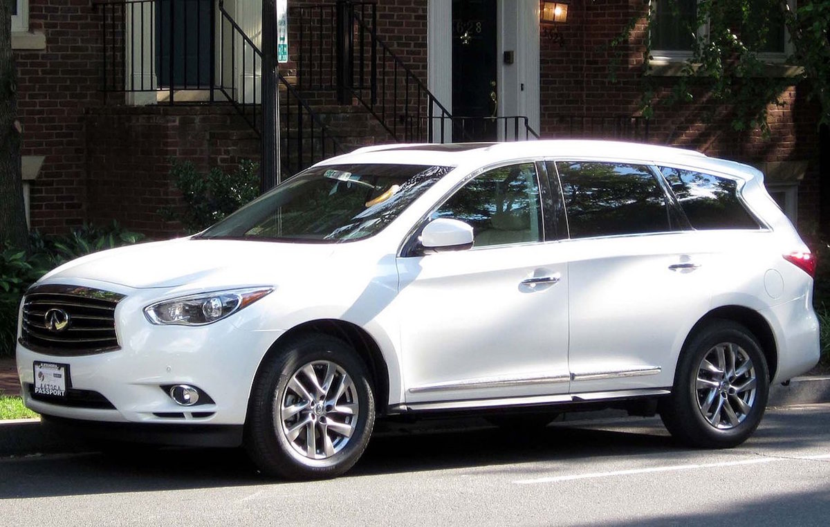 Challenging Expectations: 