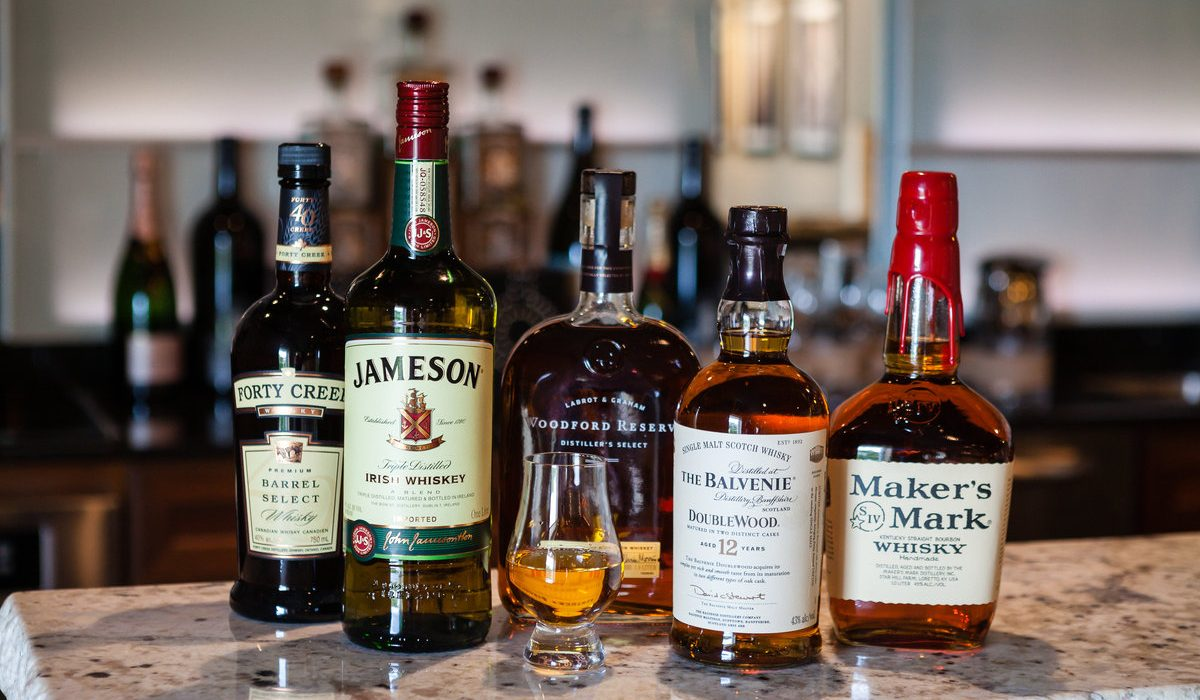 Whiskey From Around the World