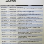Mazzei Injector Company Celebrates 40th Anniversary 5